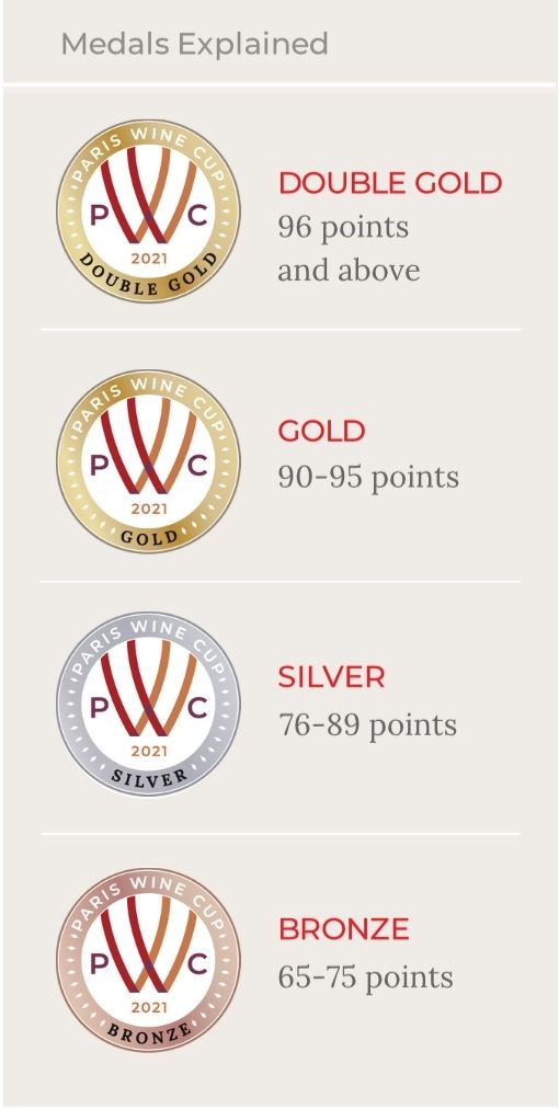 Paris Wine Cup Medals Explained