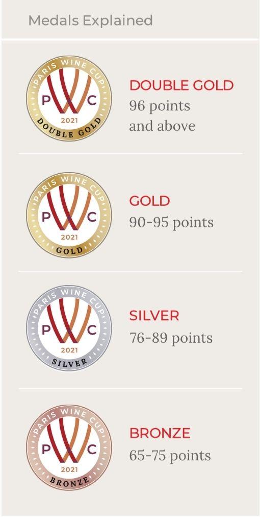 Paris Wine Cup Medals Explained